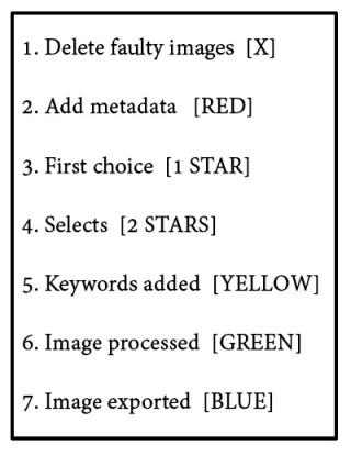 Workflow procedure