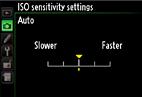 ISO Minimum Shutter speed